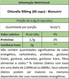 Chrolela - Tabela Nutricional